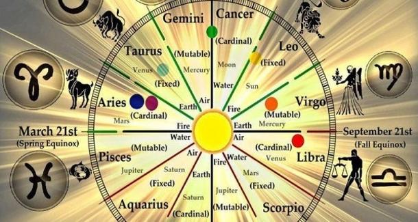 astrology blogs best